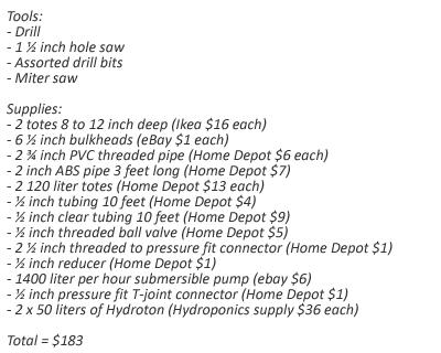 desktop-aquaponics-list